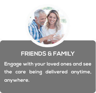 Cura Systems, Care Home Software for Friends and Family