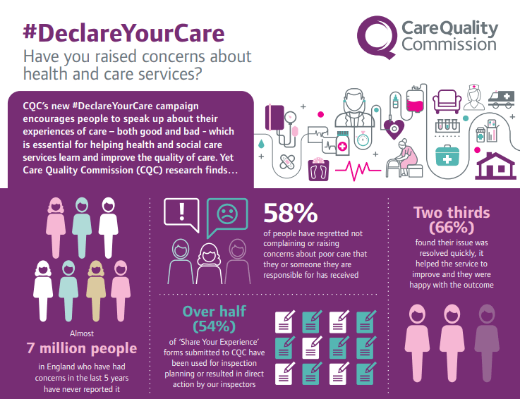 Cura Systems, CQC's Declare Your Care Campaign